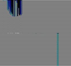 مهارت ارتباط با کارفرما