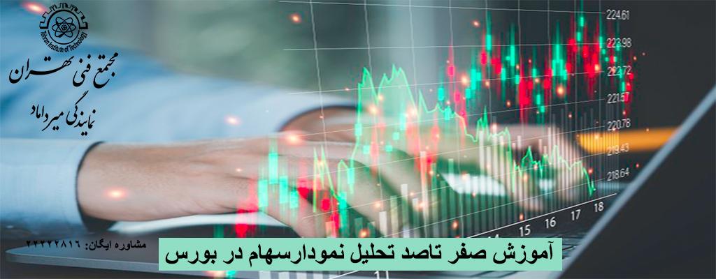 چگونگی تحلیل نمودار در بورس(تحلیل نمودار سهام بورس)